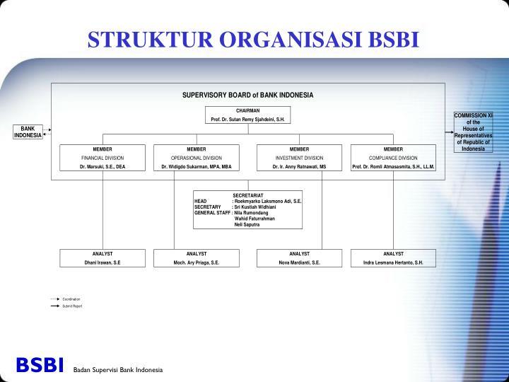 STRUKTUR ORGANISASI BSBI