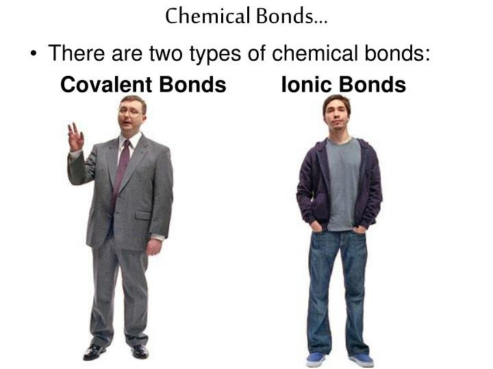Chemical Bonds...