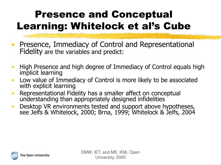 Presence and Conceptual Learning: Whitelock et al's Cube