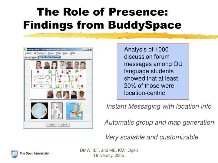 The Role of Presence: Findings from BuddySpace
