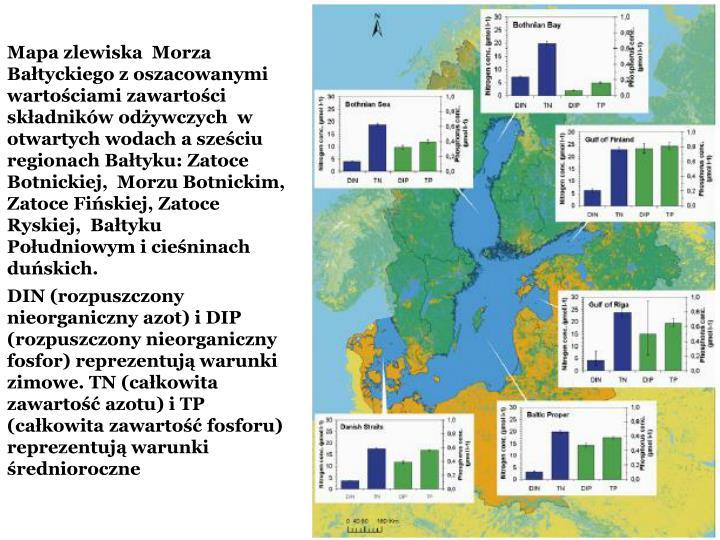 Mapa zlewiska  Morza Bałtyckiego z oszacowanymi wartościami zawartości składników odżywczych  w otwartych wodach a sześciu regionach Bałtyku: Zatoce Botnickiej,  Morzu Botnickim, Zatoce Fińskiej, Zatoce Ryskiej,  Bałtyku Południowym i cieśninach duńskich.
