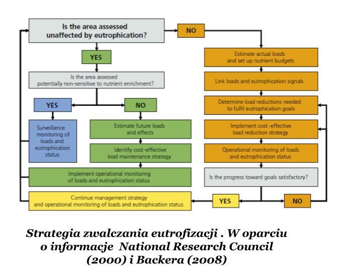 Strategia zwalczania eutrofizacji . W oparciu o informacje  National Research Council (2000) i Backera (2008)