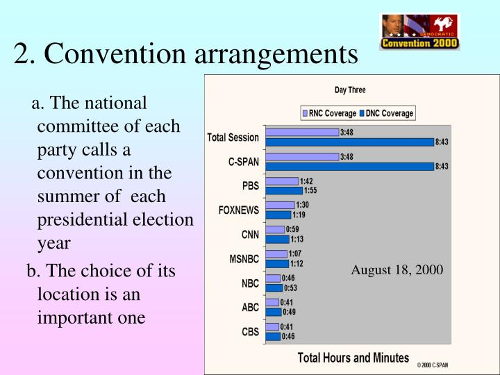 2. Convention arrangements