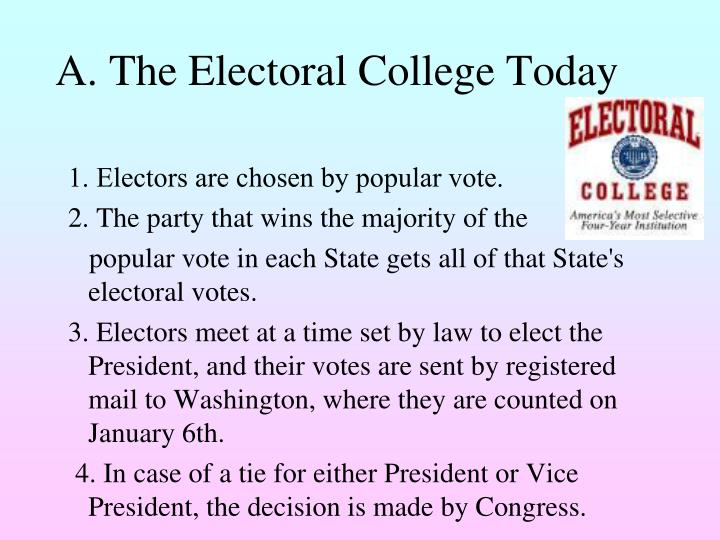 A. The Electoral College Today