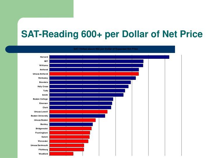 SAT-Reading 600+ per Dollar of Net Price