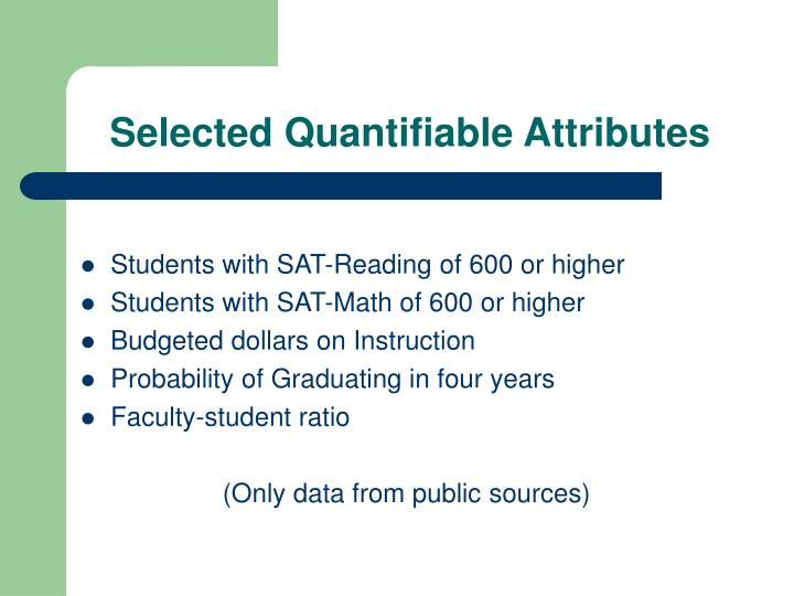 Selected Quantifiable Attributes