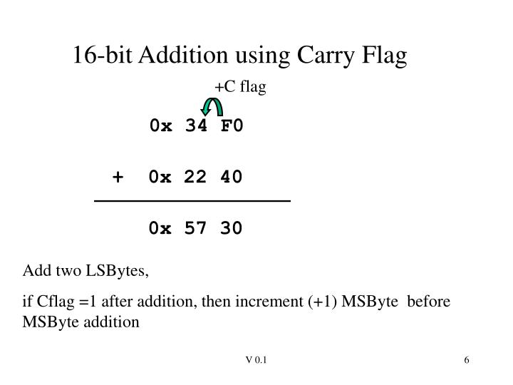 16-bit Addition using Carry Flag