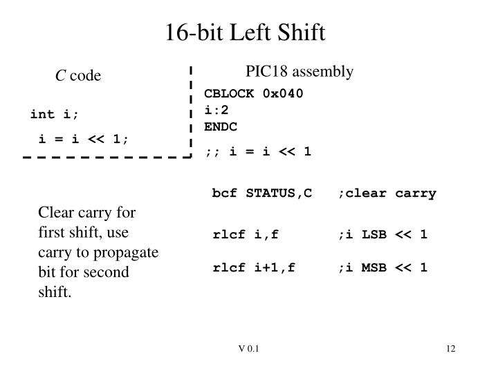 16-bit Left Shift