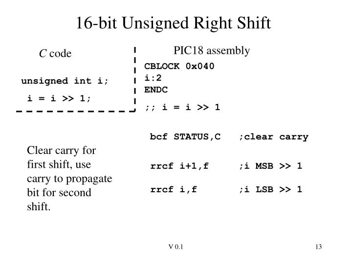 16-bit Unsigned Right Shift