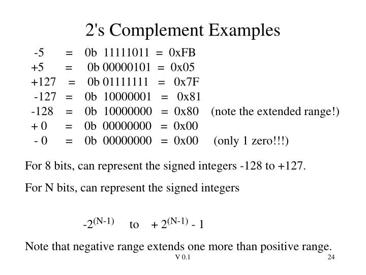 2's Complement Examples