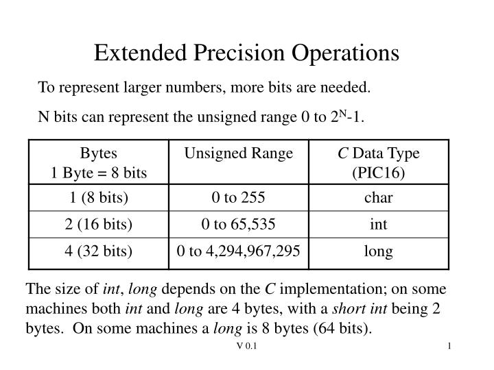 Extended Precision Operations