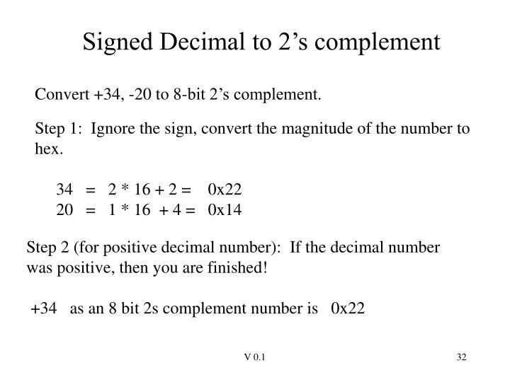 Signed Decimal to 2's complement