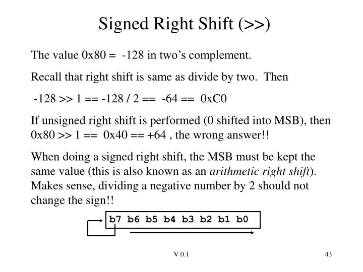Signed Right Shift (>>)