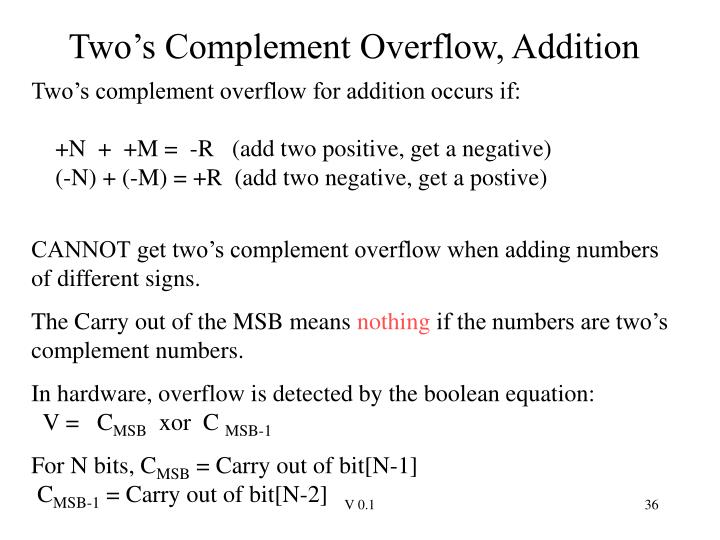 Two's Complement Overflow, Addition