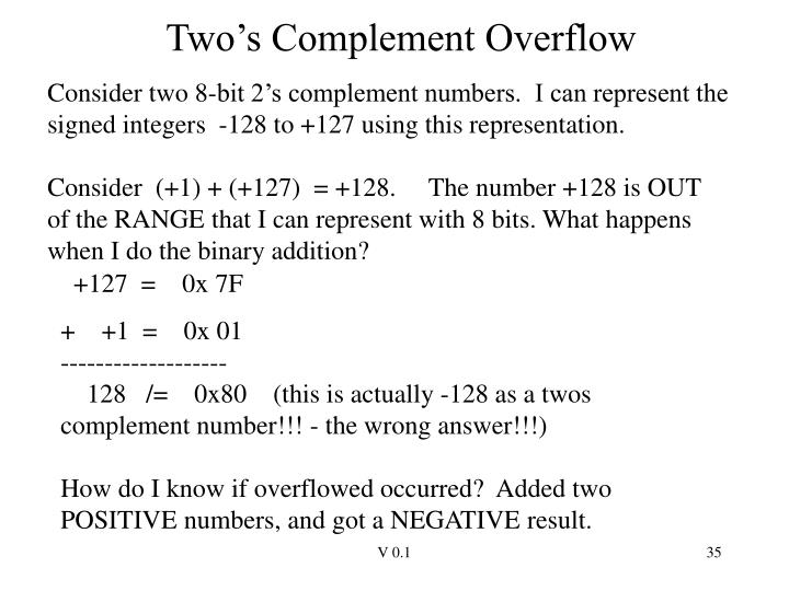 Two's Complement Overflow