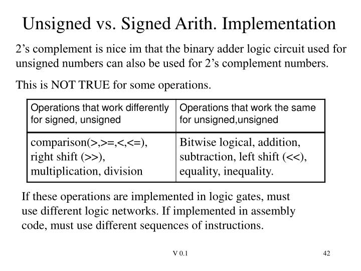 Unsigned vs. Signed Arith. Implementation