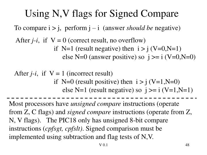 Using N,V flags for Signed Compare