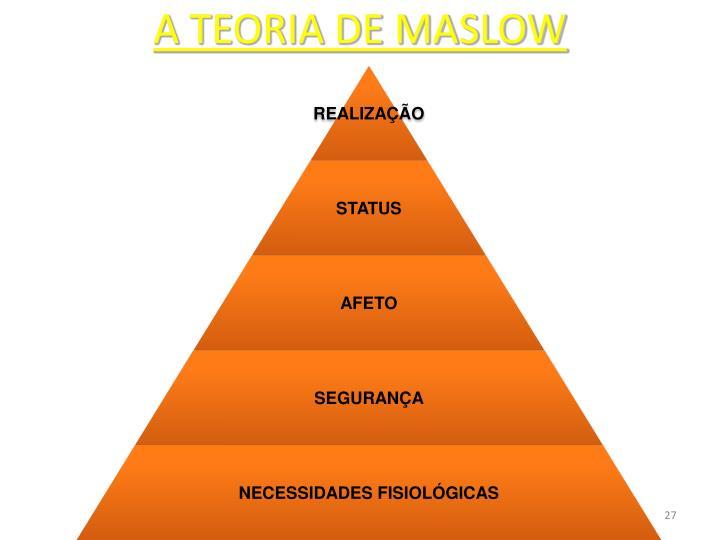 A TEORIA DE MASLOW