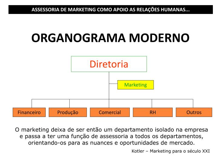 ASSESSORIA DE MARKETING COMO APOIO AS RELAES HUMANAS...