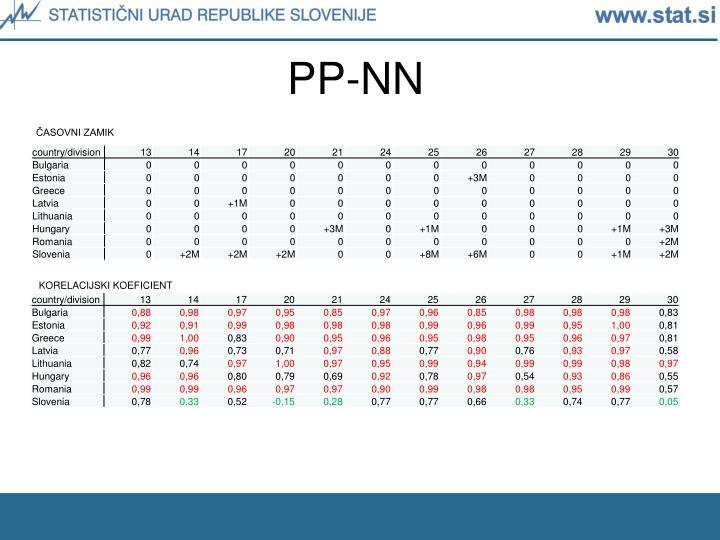 PP-NN