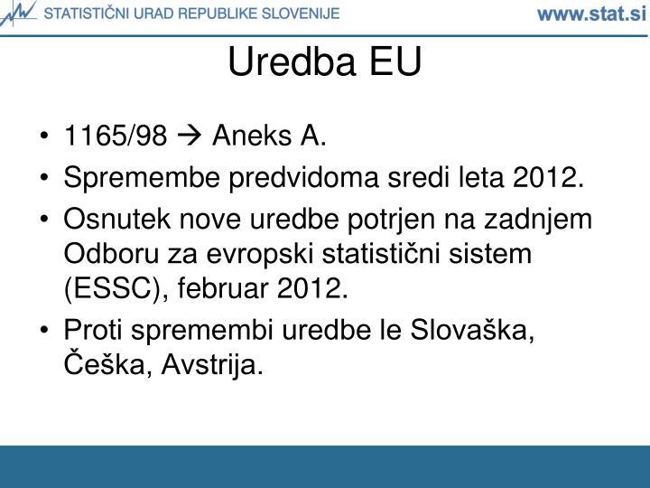 Uredba EU