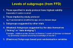 levels of subgroups from ffd