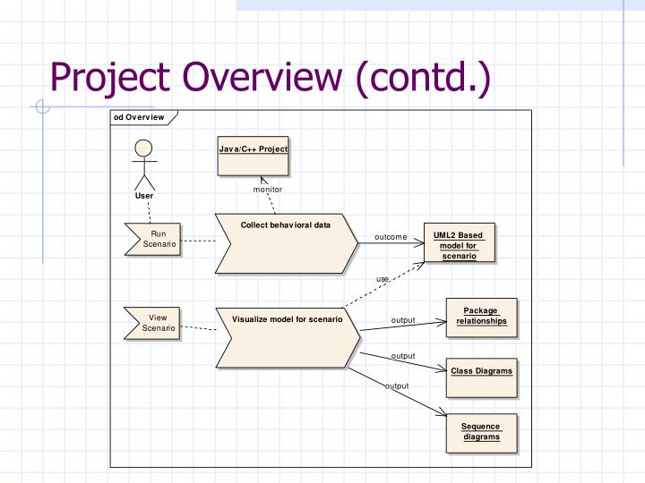 Project Overview (contd.)