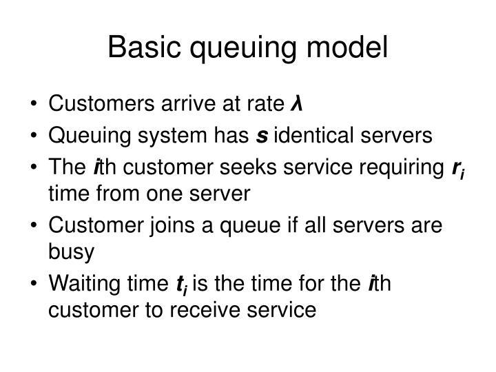Basic queuing model