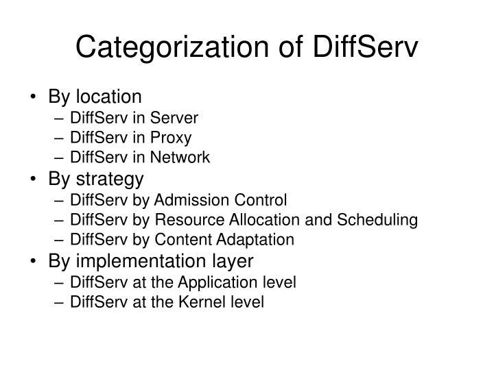 Categorization of DiffServ