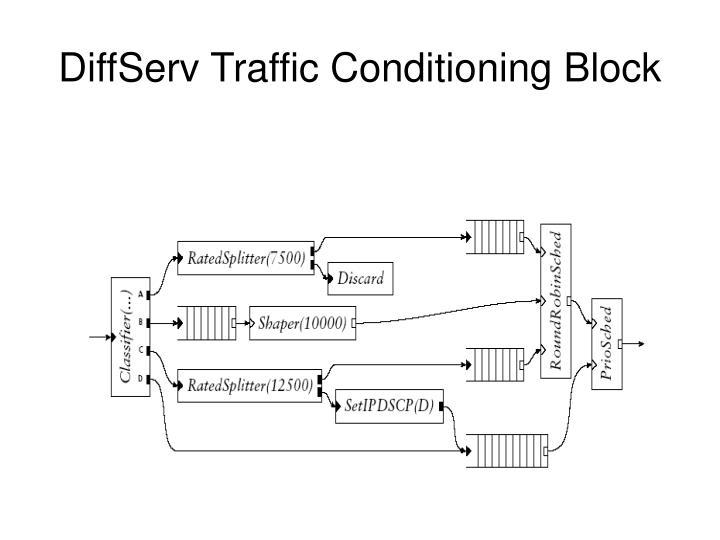 DiffServ Traffic Conditioning Block