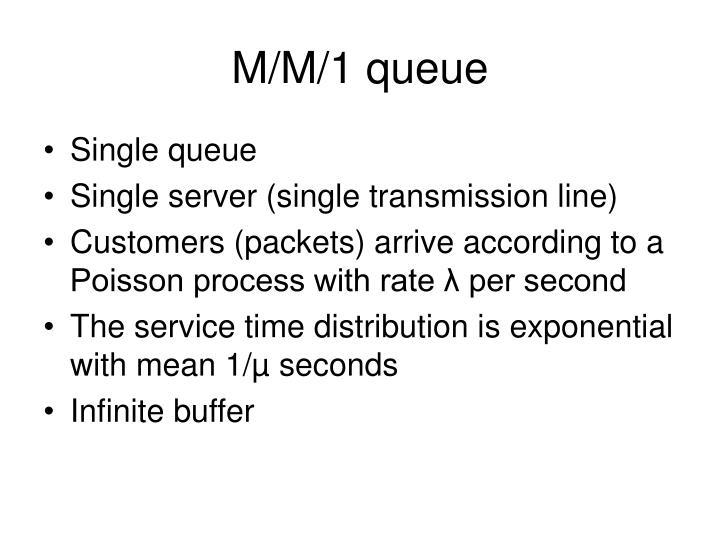 M/M/1 queue