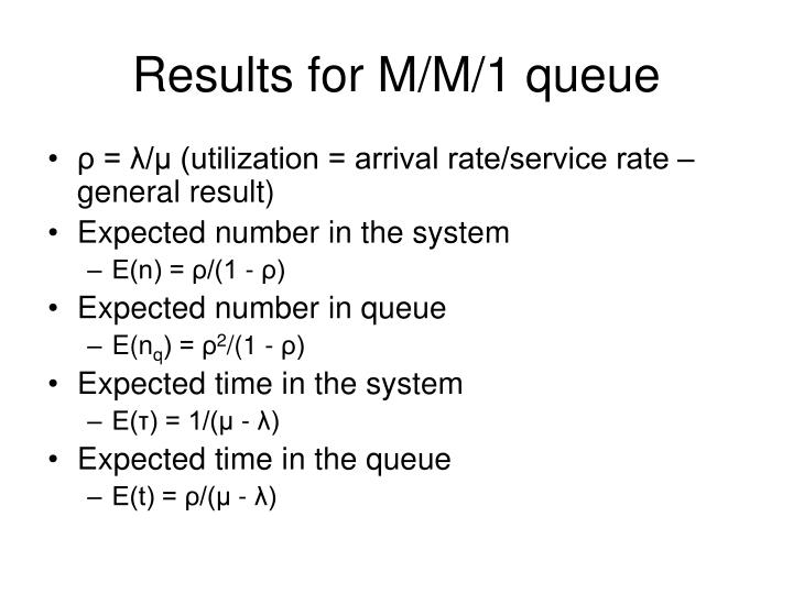 Results for M/M/1 queue