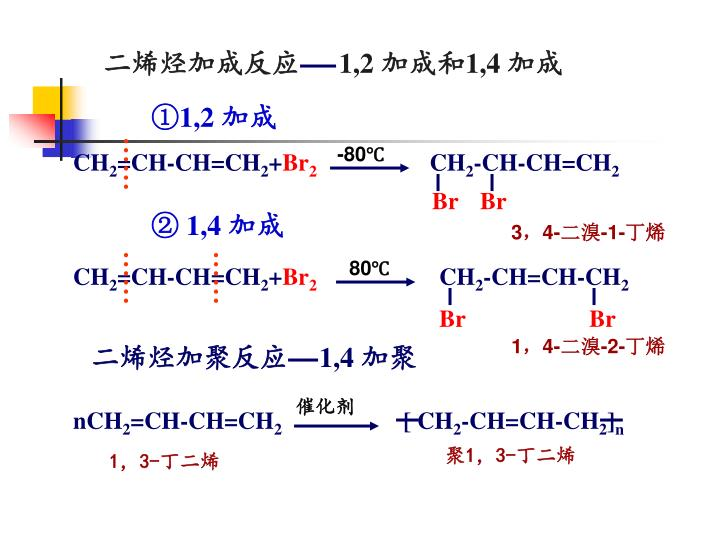 二烯烃加成反应