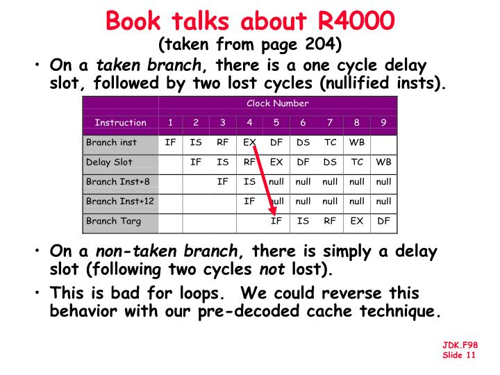 Book talks about R4000