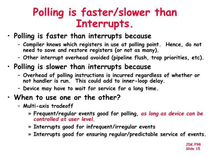 Polling is faster/slower than Interrupts.