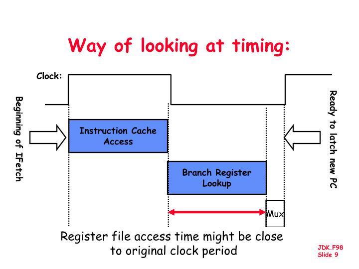 Way of looking at timing: