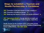 steps to establish a tourism and health partnership in caribbean