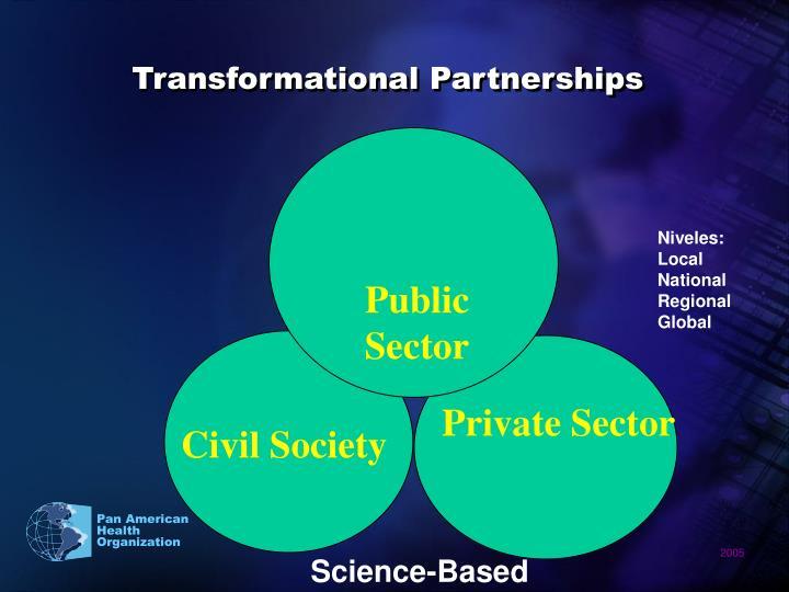 Transformational Partnerships