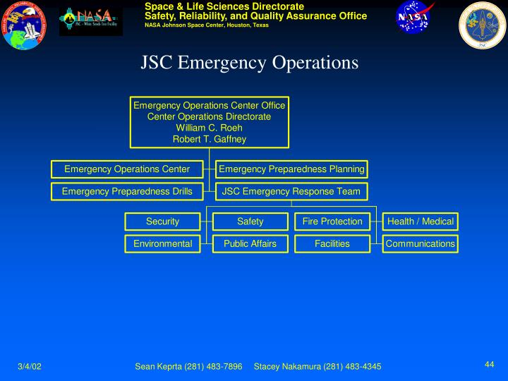 JSC Emergency Operations