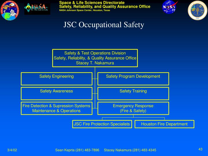 JSC Occupational Safety