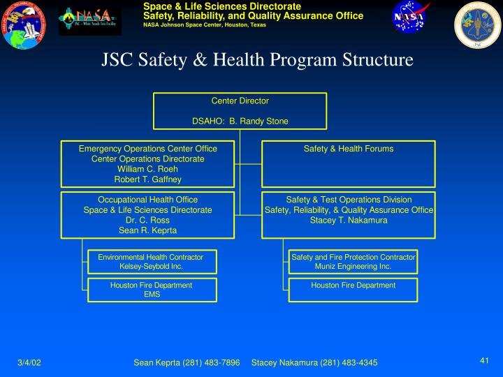 JSC Safety & Health Program Structure