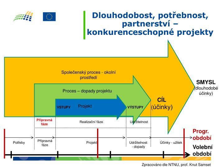 Dlouhodobost, potřebnost, partnerství – konkurenceschopné projekty
