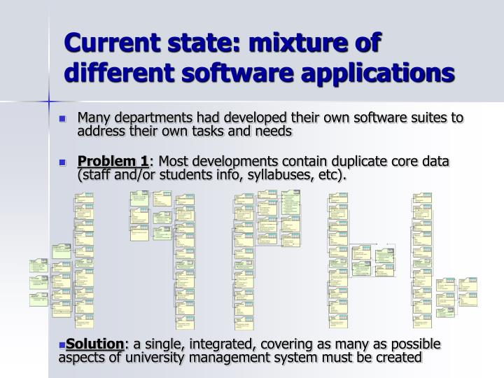 Current state mixture of different software applications
