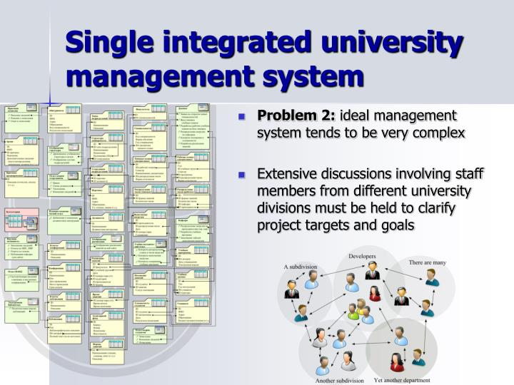 Single integrated university management system
