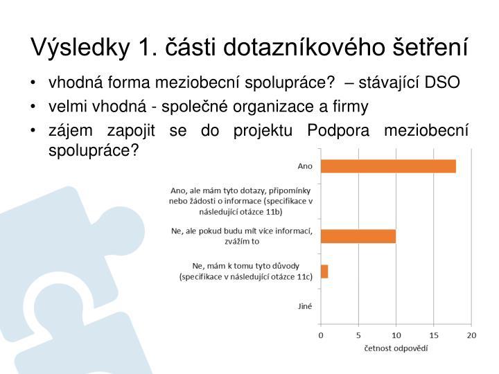 Výsledky 1. části dotazníkového šetření