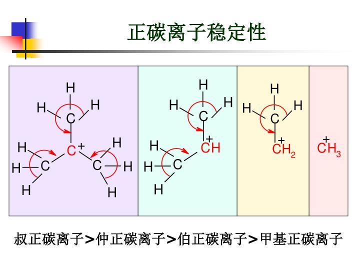 正碳离子稳定性