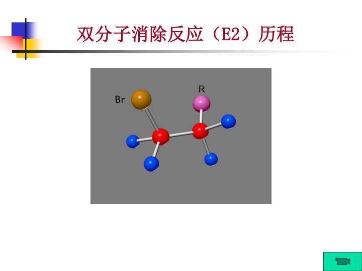 双分子消除反应(