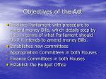 objectives of the act