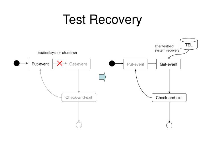 Test Recovery