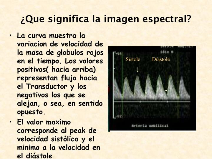 ¿Que significa la imagen espectral?
